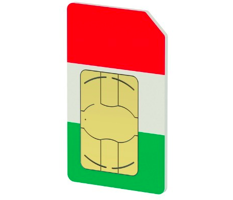 How to buy an Italian virtual number at the lowest price and without any risks?